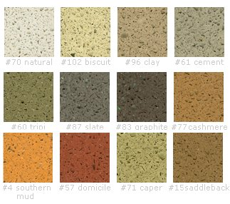 Eco-X recycled concrete surfaces from Meld - Practical Eco